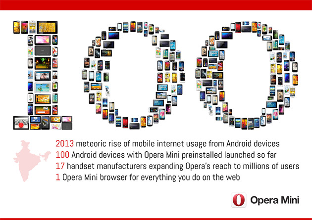 Opera Software announces 7 new OEM partnerships in India