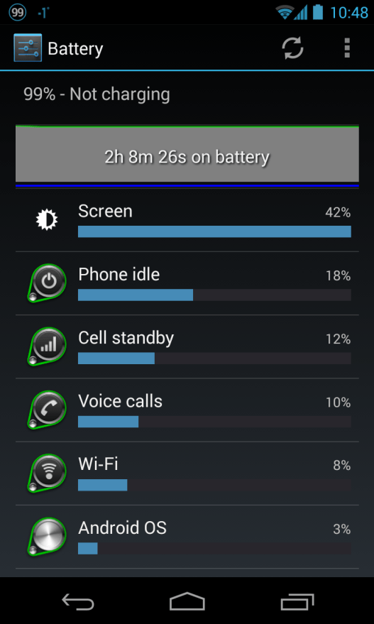 Android Battery Drain