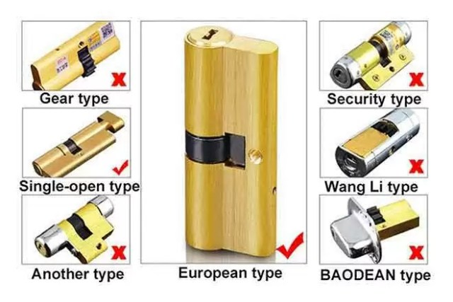 We Lock Smart Lock Types