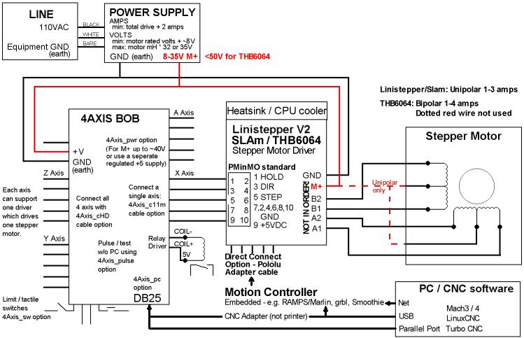Kbic 120 Wiring Diagram Stepper Motor Control Block Diagram