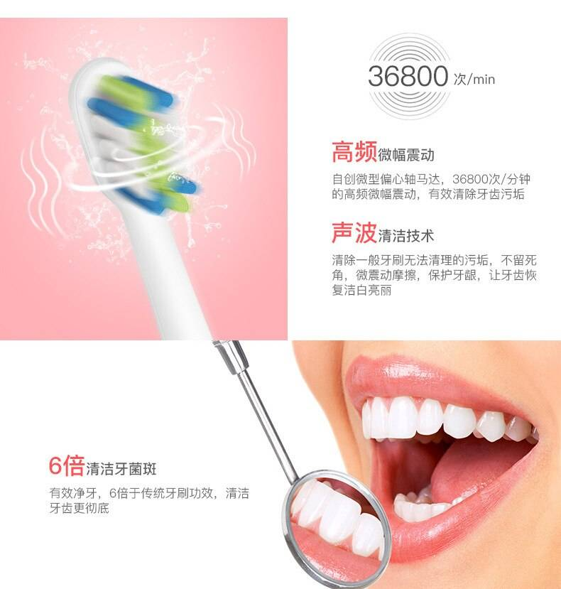 Acoustic Wave 3D Rotary Electric Toothbrush Adult Intelligent Induction Charge Waterproof Automatic Timing Soft Tooth Brush Sonic Electric Toothbrush Smart Techs, Better Living