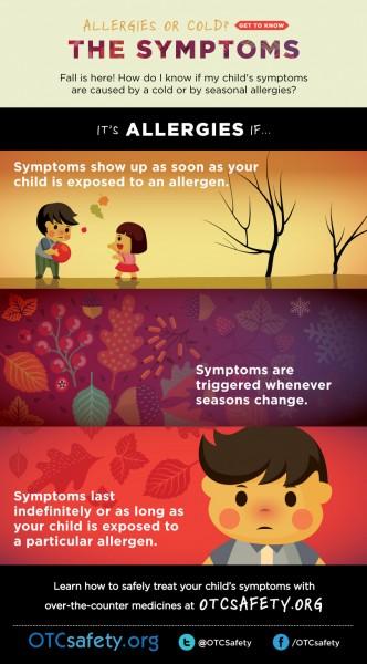 CHPA-Allergy-symptoms_blog