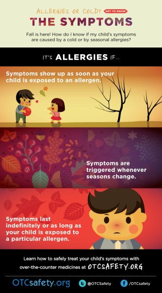 CHPA-Allergy-symptoms_blog