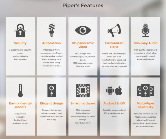 Piper Features