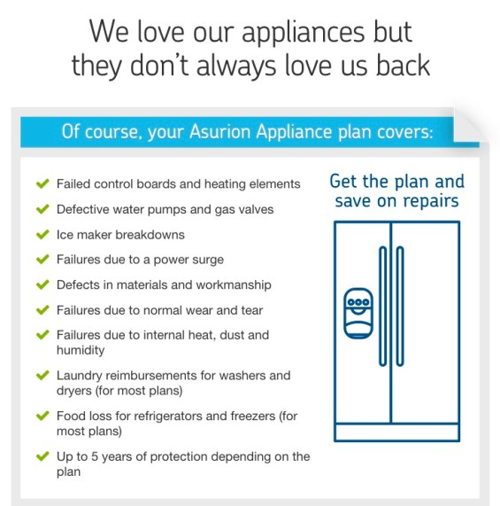 Asurion We love our appliances but they don't always love us back