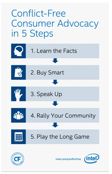 Conflict-Free Consumer Advocacy in 5 Steps