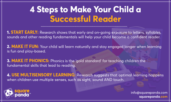 4 Steps to Make Your Child a Successful Reader from Square Panda