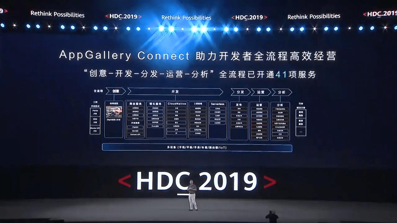 Huawei Developer Conference 2019 2-24-45 screenshot.png