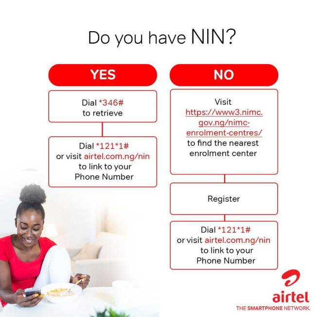 how to link airtel number with nin