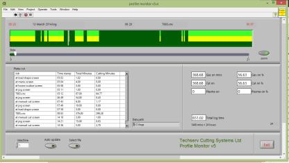 profile monitor 5