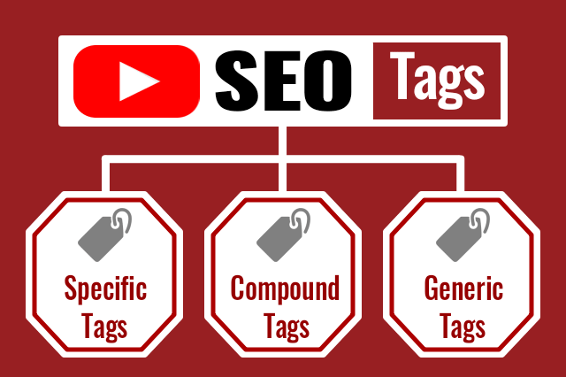 Youtube-Video-SEO-Tags