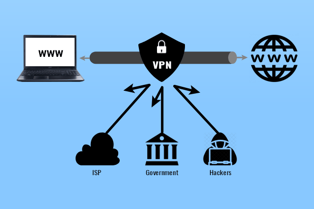 How-Does-VPN-Works