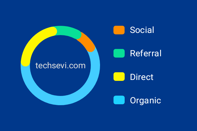 Techsevi-Traffic-Analysis