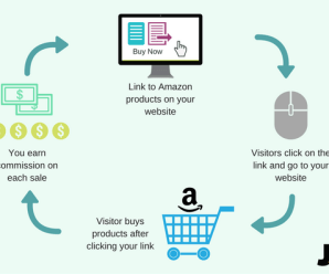 Best Amazon Ecommerce Affiliate Network Marketing Course :Reviews