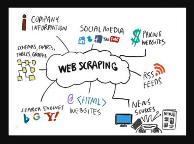 web scraping tools free