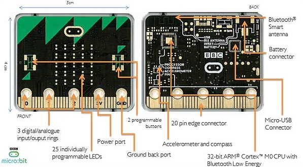 bbc-microbit-e1436343377298