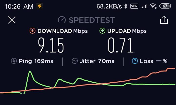 fastestVPN speed test with VPN