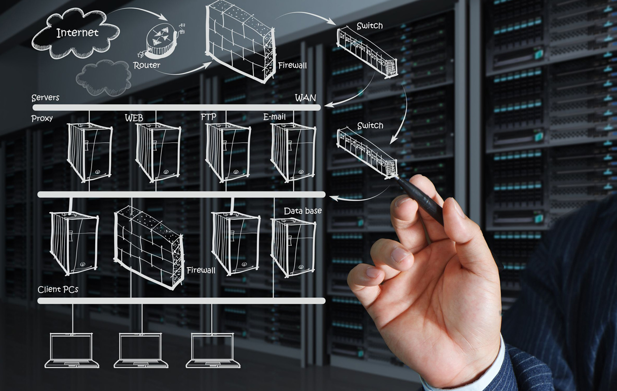Network Wiring Services, Computer Services, IT Support Long Island