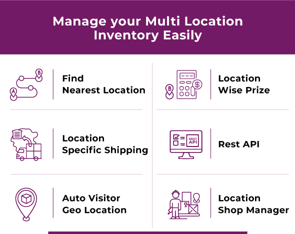 WooCommerce Multi Locations Inventory Management - 1