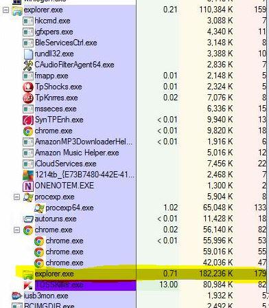 Process Monitor Explorer.exe