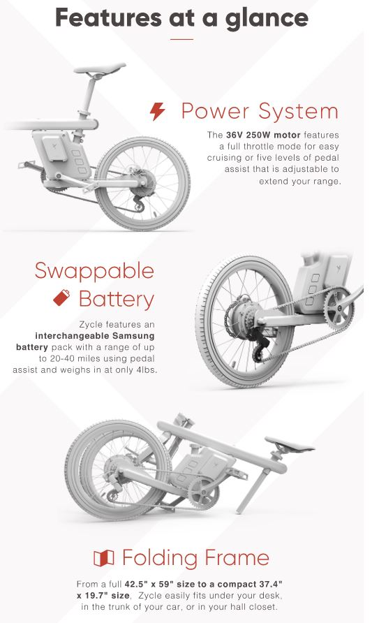 Zycle is a new folding e-bike with swappable battery for