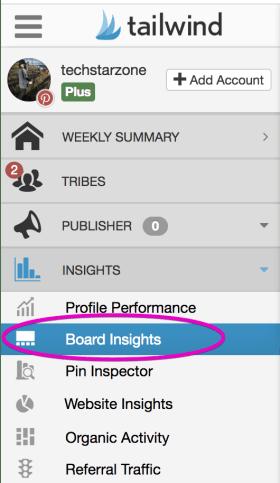 tailwind board insights Pinterest social media