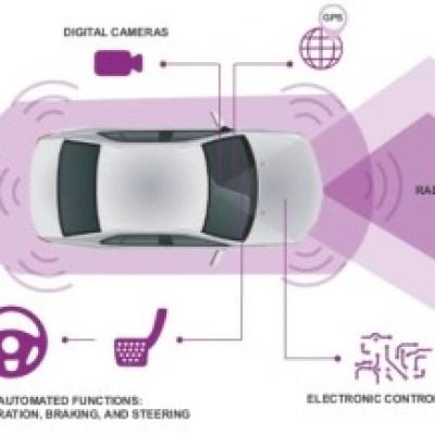 Self driving Citroen controls