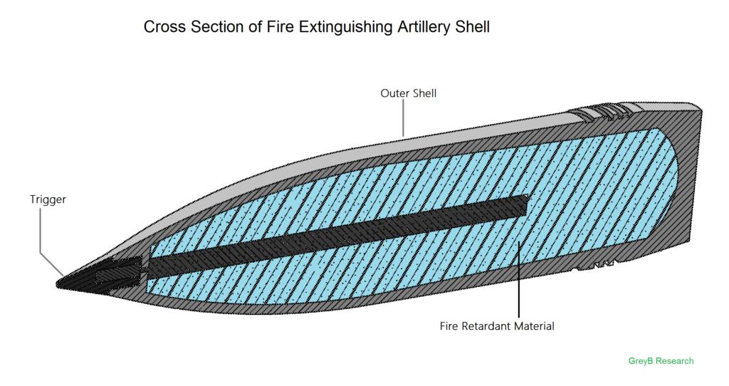 boeing artillery shell 1
