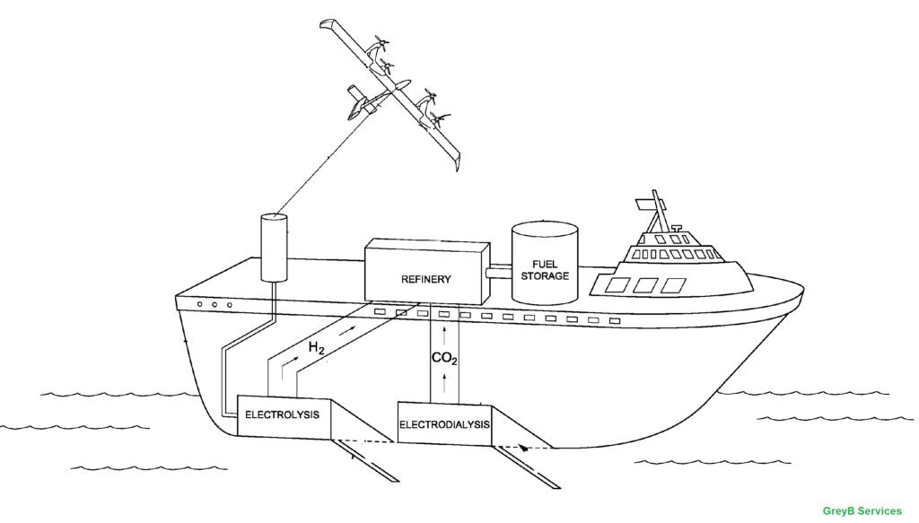 google patent energy kite 1