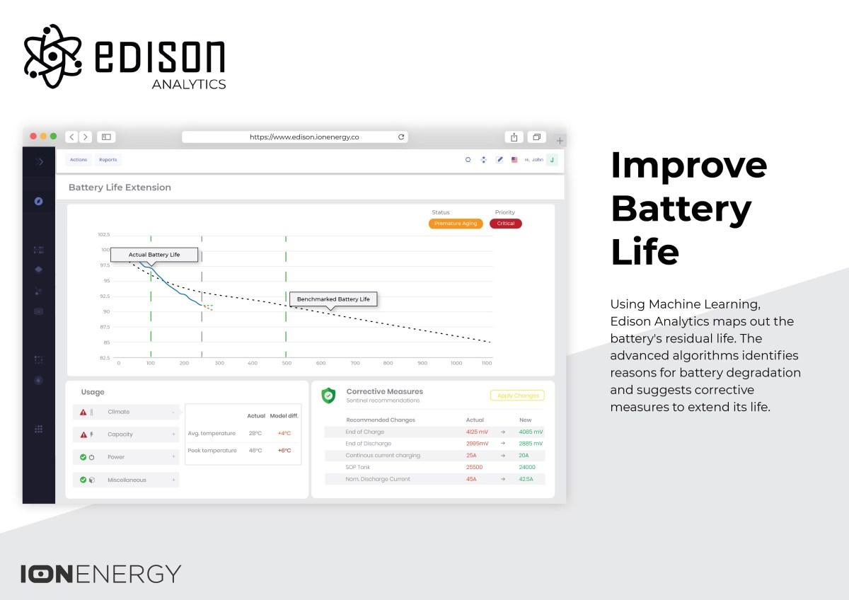 Edison Analytics