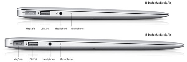 Left-hand side view of the 2011 Apple MacBook Air