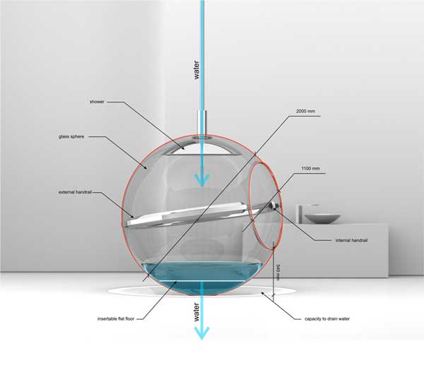 Bathsphere design specs