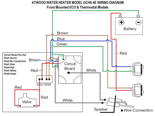 atwood water heater wiring diagram telephone system wiring