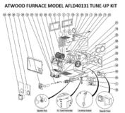 Atwood / Hyroflame Furnace