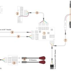Wiring Diagram For Usb Plug Sony Cdx Gt565up Sata To Cable Pinout Get Free Image
