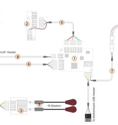 wiring diagram for rs232 to rs 232 get free image about wiringmicro usb to db9 wiring [ 1461 x 1010 Pixel ]