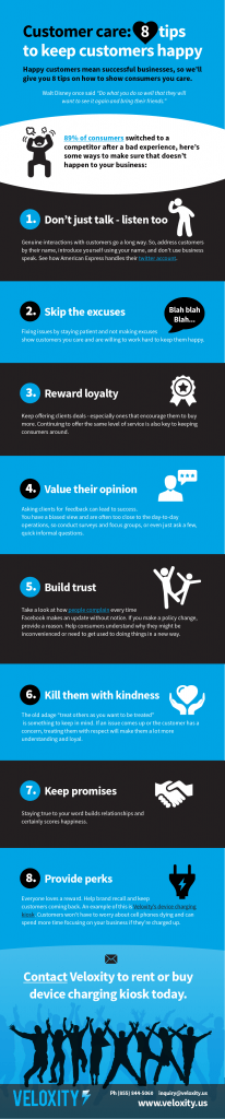 Infographic-Happy-Customers