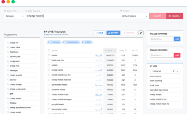 How to best free keyword research tool for youtube