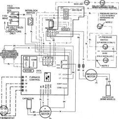 Amana Fridge Wiring Diagram 110 Quad Bike Schematic For Gas Furnace Great Installation A That S Sitting Dead Rh Techtrainassoc Com Thermostat
