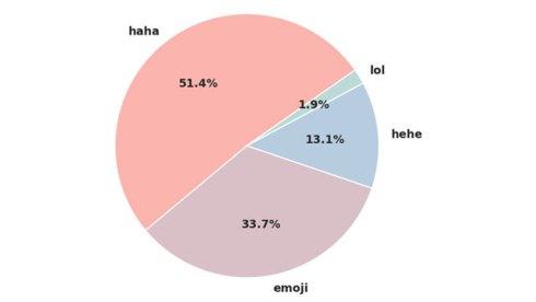 chart_001