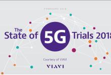 Photo of 72 network operators across the globe already testing 5G