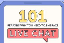 Photo of Infographic: 5 Reasons Why It's Crucial To Have Live Chat in 2018