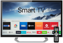 Photo of Your Smart TV is Just A Data Collection Machine