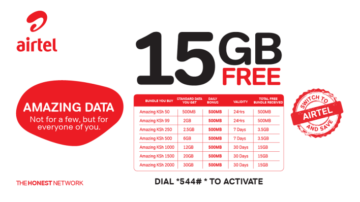 Airtel New 500MB free data offering