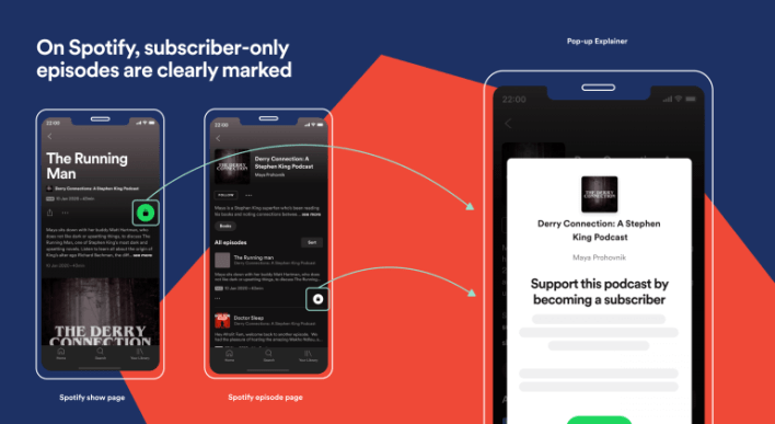 Spotify's podcast subscription feature