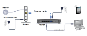 Netgear WiFi Router N150 and N300 Configuration Step to Step