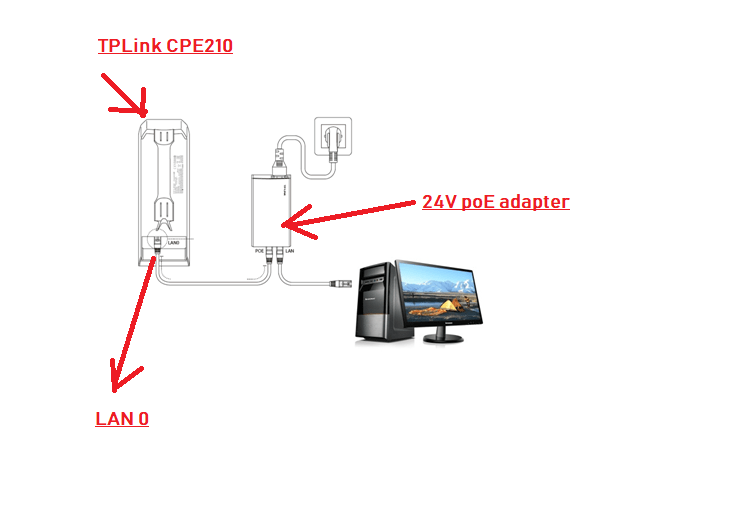 wireless extender diagram marine battery monitoring system tp link cpe210 2 4ghz outdoor device repeater mode configuration tplink wifi range setup