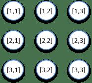 3X3 LED Matrix diagram.png