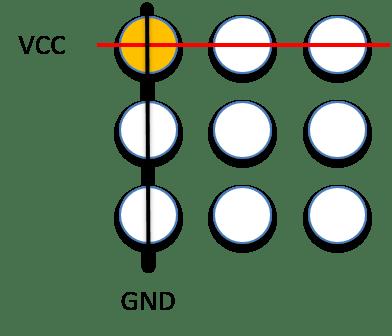 Configuration to turn on LED [1,1].