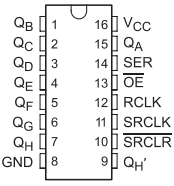Pin mapping of the 74HC595.